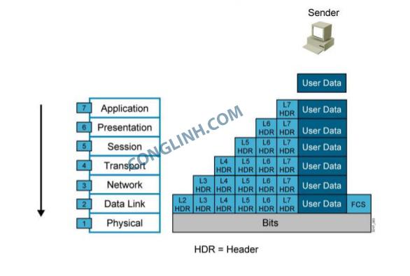 data-encapsulation